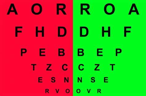 test per capire chi sei scopri se sei miope micro chirurgia oculare