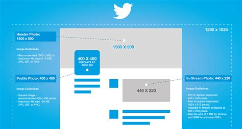twitter layout measurements elearn2 saison 2 le guide complet des dimensions des