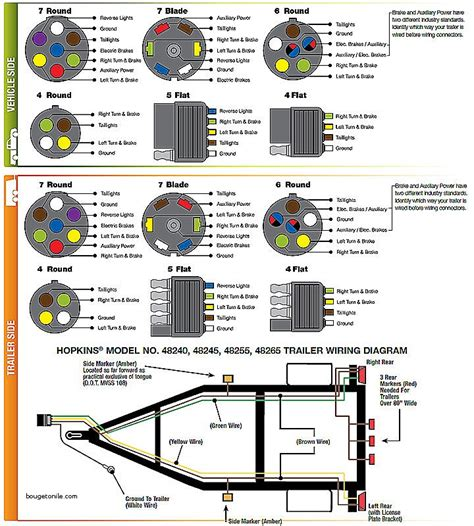 7 wire trailer wiring diagram luxury trailer wiring