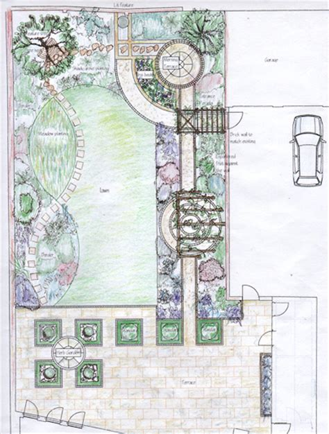backyard layout planner garden design master plan pdf