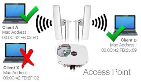 membuat rt rw net dengan wifi id wireless manajemen tool almahdan