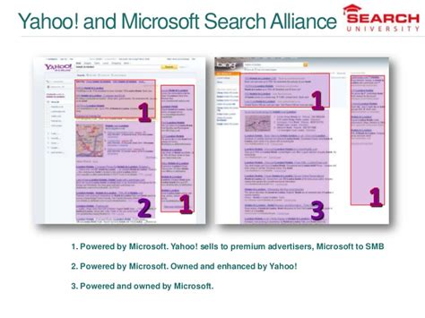 Mba Ms Yahoo Answers Site Answers Yahoo by 4 Microsoft Yahoo Search Alliance Search 3