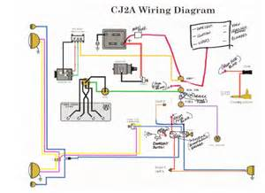Willys Jeep Wiring Harness Fuse Block Install The Cj2a Page Forums