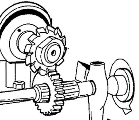 Pisau Frais machining macam macam proses mesin frais milling