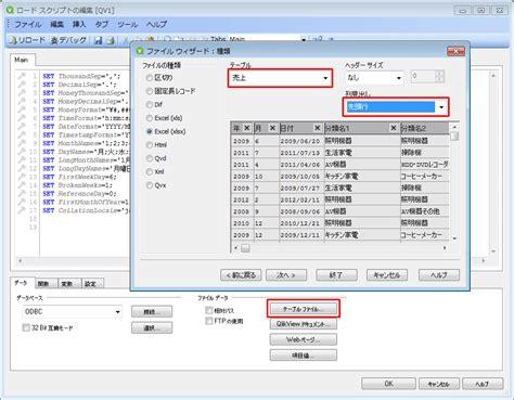 qlik sense set analysis tutorial set分析再入門 set分析の概要から 簡単な数式の作成まで qlikview training