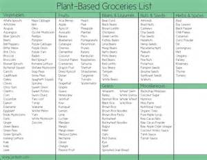 plant based grocery shopping list vitamins minerals