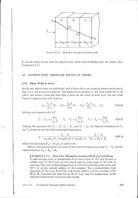 Mengenal Lebih Dalam Teknik Kimia: 8. Transfer Panas