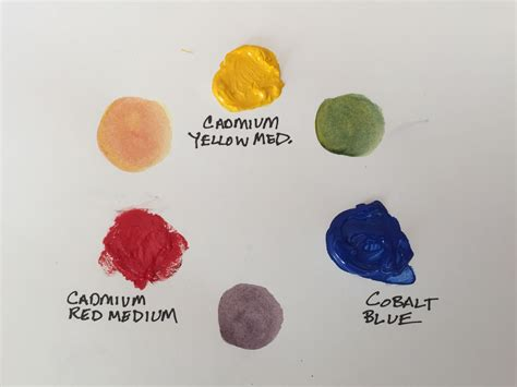 secondary colors definition glossary primary colors
