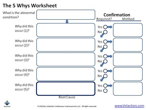 The 5 Whys Form 5 Whys Root Cause Analysis Template