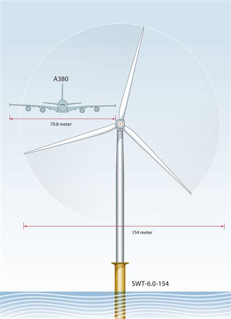 650 Square Feet To Meters by Impressive Beast World S Longest Wind Turbine Rotor Blade