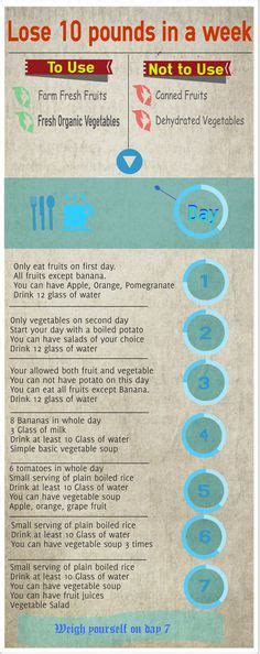Best Detox To Lose 10 Pounds Fast by Diet On Diet Plans Easy Diets And Detox