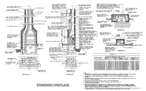 Rumford Fireplace Specifications by Standard Fireplaces Superior Clay
