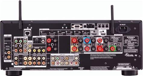integra dtr  home theatre receiver home cinema