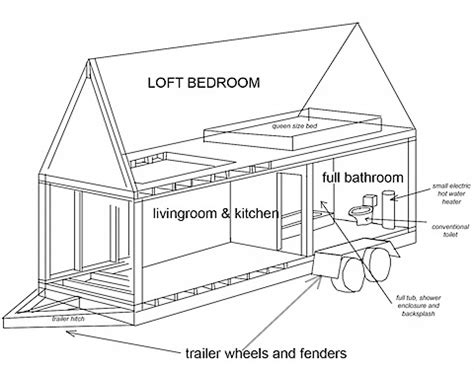 Tiny House Plans On Wheels Free | how cute this tiny houses on wheels are home constructions