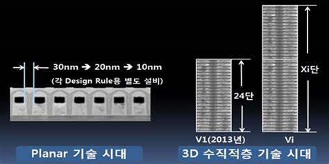 samsung v nand samsung introduces the 850 pro with 3d v nand gt nag