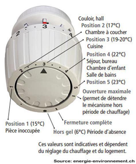 Comment Regler Robinet Thermostatique r 233 gler un robinet thermostatique consobrico