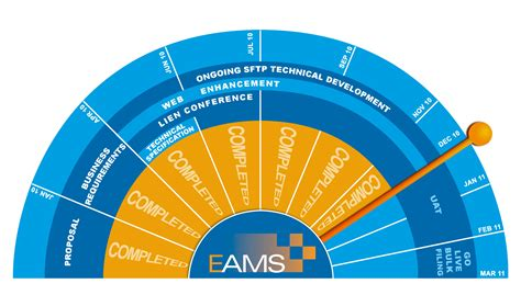 Wcab Eams Search Dwc Electronic Adjudication Management System Eams Insider