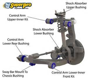 superpro suspension parts and poly bushings for honda