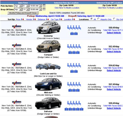 Car Types Avis by Carrentals Site For Comparing Car Rental Rates