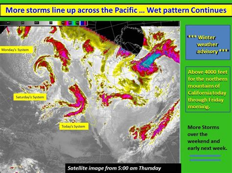 """Storm Parade Continues for California   6 14"""" of Snow"""