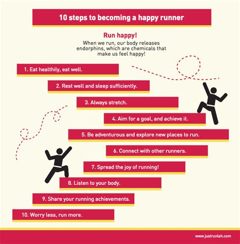 Ten Steps To Happiness by 10 Steps To Becoming A Happy Runner Just Run Lah