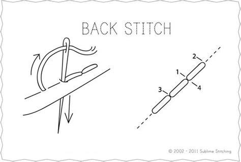 back stitch diagram national hobby month a guide to sewing beginners