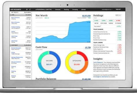 best money management top 5 personal finance software free paid best most