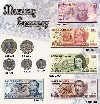 currency converter mexico currency code for mexico forex trading