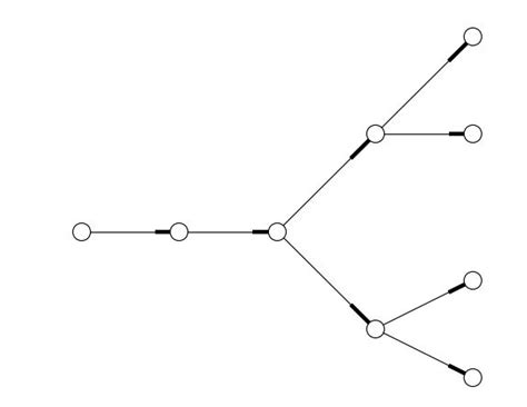 networkx layout spectral layout python networkx graphviz plot right position of nodes