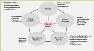 communication plan communication plans purpose