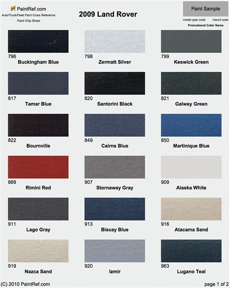 paint chips 2009 land rover defender