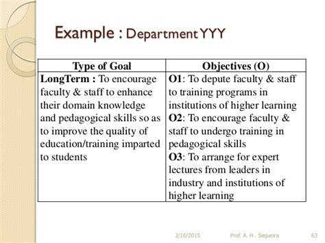 essay on goals and aspirations 7 career aspiration sample resume