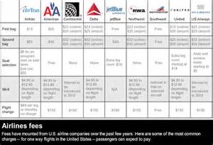 american airline baggage fee continental matches delta baggage fee increase cnn com
