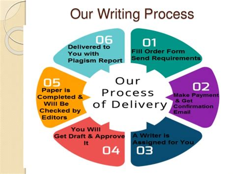 dissertation provider the academic papers uk top dissertation help provider
