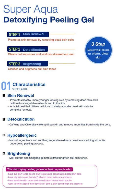 Harga Missha Aqua Detoxifying Peeling Gel review missha aqua detoxifying peeling gel iceminx007