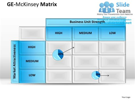 mckinsey matrix template ge mc kinsey matrix powerpoint presentation slides ppt
