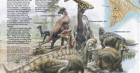 dinosaur painting free in the time of chasmosaurs vintage dinosaur