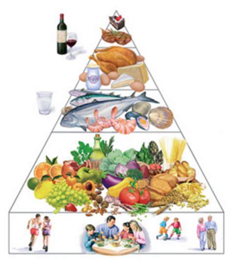 alimentazione piramide alimentazione e nutrizione centro loto