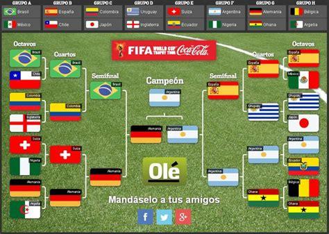 el mundial copa mundial de la fifa brasil 2014 copa mundial de la