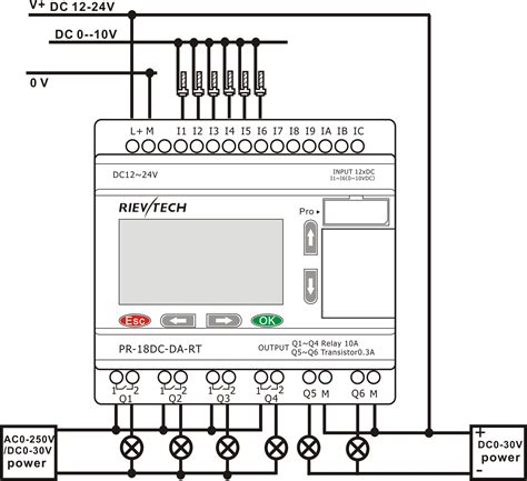 plc wiring diagram guide ohiorising org in to mitsubishi