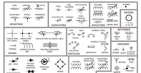 electrical wiring diagram symbols wiring diagrams wiring