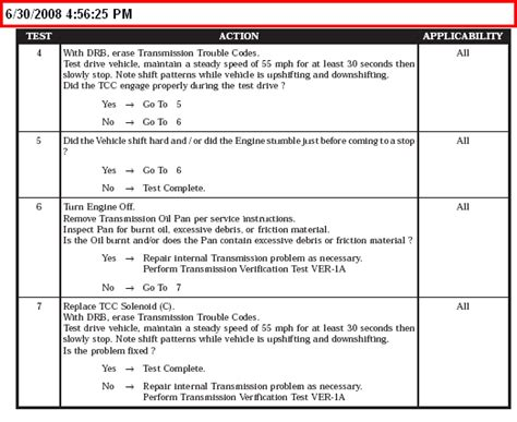 2000 jeep trouble codes p0700 andp0740 whats up