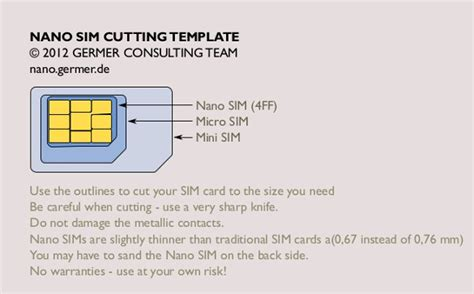 Normal Sim Card To Micro Sim Card Template