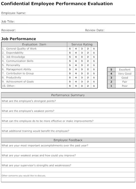 employee performance evaluation form template glen innis