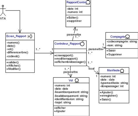diagramme de classe s authentifier memoire conception d une application web de suivi