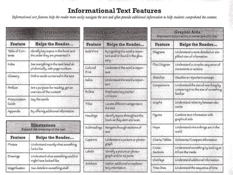 contoh biography text singkat contoh feature yang singkat contoh 36