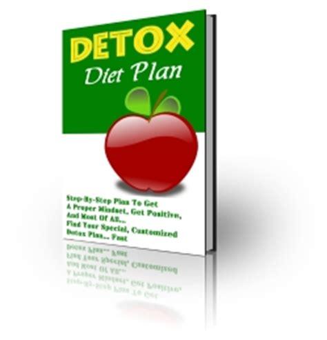 Detox Wholesale Nutrition by Detox Diet Plan Ebook Label Rights