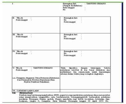 Contoh Surat Perintah Perjalanan Dinas Sppd by Contoh Format Laporan Perjalanan Dinas Mikonazol