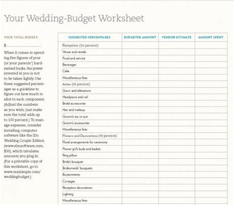 printable wedding expense checklist budget inspiration i m totally old enough to get