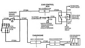 wiring diagram for a tractor pto wiring free engine